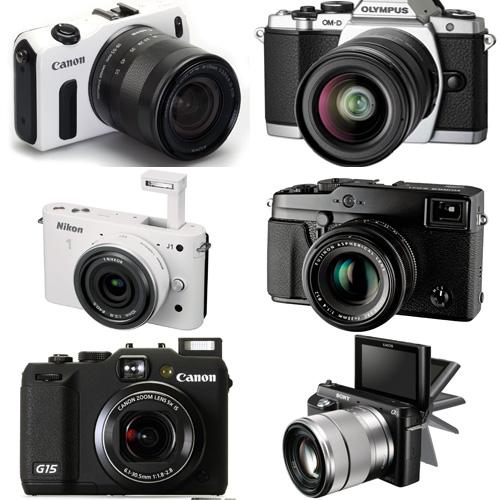 Kamera Terbaru Dengan Fitur Yang Lebih Canggih